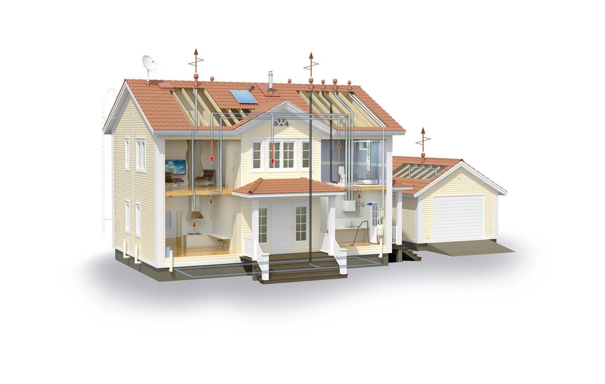 Rätt ventilation ger friskare hus